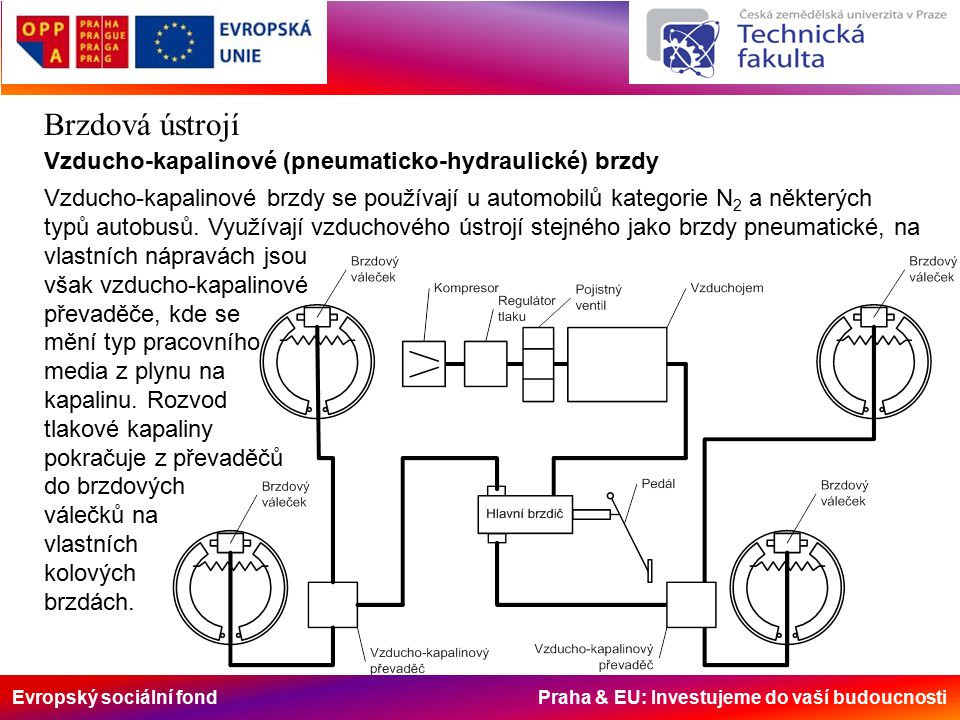 Evropský sociální fond Praha & EU: Investujeme do vaší budoucnosti Brzdová ústrojí Vzducho-kapalinové (pneumaticko-hydraulické) brzdy Vzducho-kapalinové brzdy se používají u automobilů kategorie N 2 a některých typů autobusů.