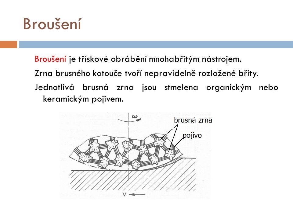 Brusné kotouče Řezné rychlosti broušení se pohybují v rozmezí 10-100 (200) m.s -1.