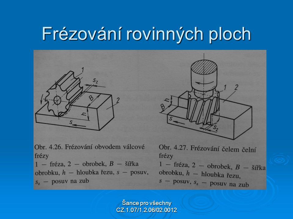 Šance pro všechny CZ.1.07/1.2.06/02.0012 Frézování rovinných ploch