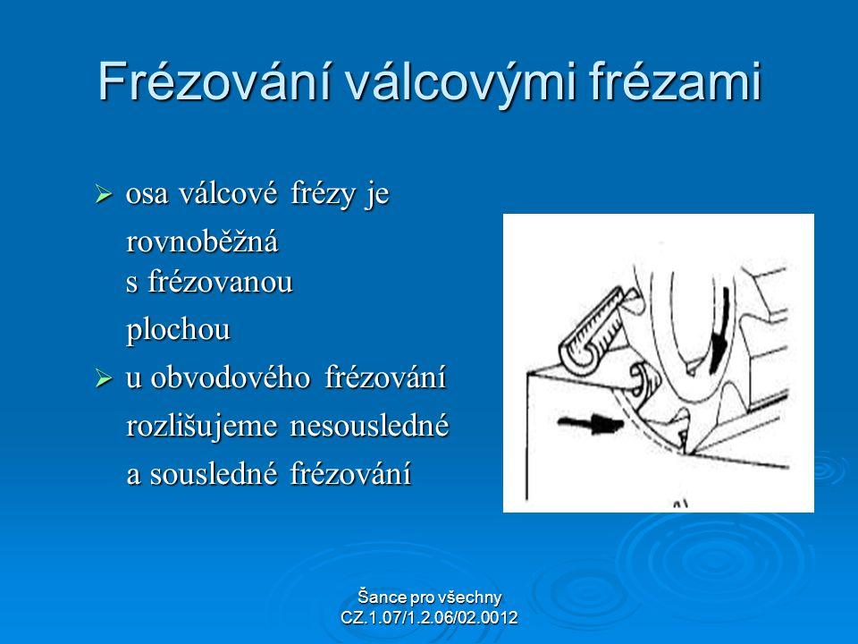 Šance pro všechny CZ.1.07/1.2.06/02.0012 Frézování válcovými frézami  osa válcové frézy je rovnoběžná s frézovanou rovnoběžná s frézovanou plochou plochou  u obvodového frézování rozlišujeme nesousledné rozlišujeme nesousledné a sousledné frézování a sousledné frézování