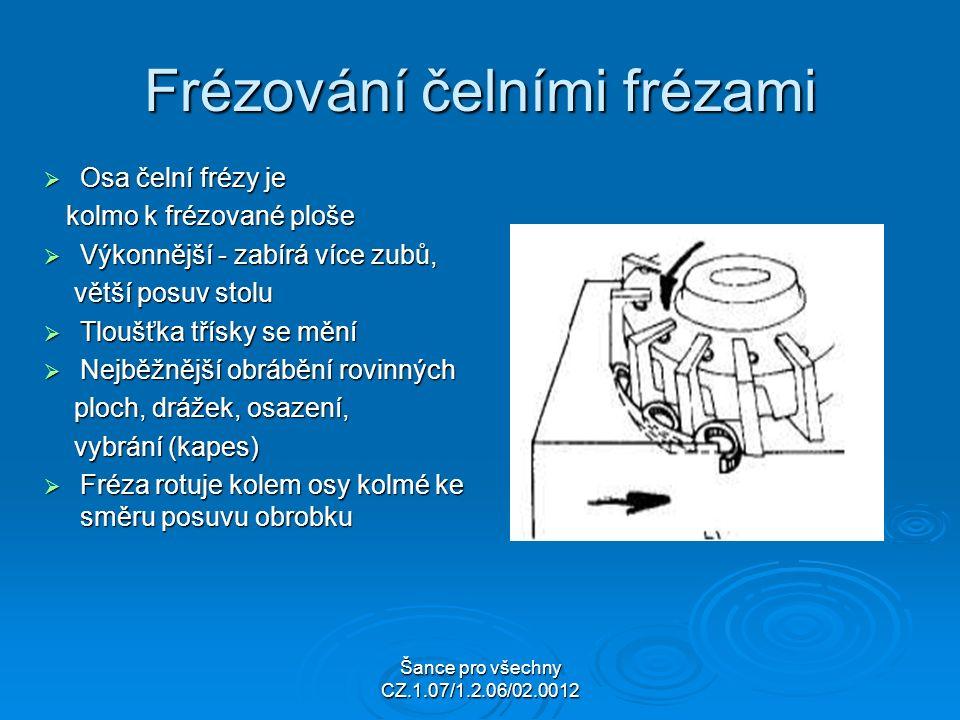 Šance pro všechny CZ.1.07/1.2.06/02.0012 Frézování čelními frézami  Osa čelní frézy je kolmo k frézované ploše kolmo k frézované ploše  Výkonnější - zabírá více zubů, větší posuv stolu větší posuv stolu  Tloušťka třísky se mění  Nejběžnější obrábění rovinných ploch, drážek, osazení, ploch, drážek, osazení, vybrání (kapes) vybrání (kapes)  Fréza rotuje kolem osy kolmé ke směru posuvu obrobku