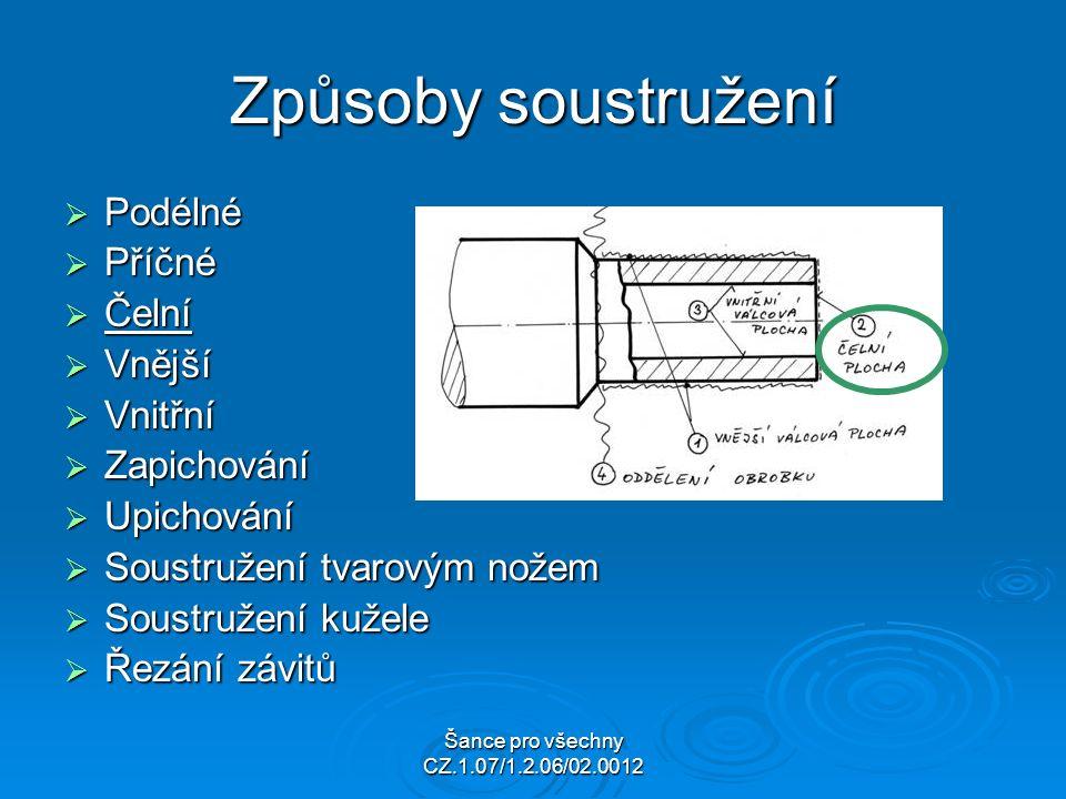 Šance pro všechny CZ.1.07/1.2.06/02.0012 Způsoby soustružení  Podélné  Příčné  Čelní  Vnější  Vnitřní  Zapichování  Upichování  Soustružení tvarovým nožem  Soustružení kužele  Řezání závitů