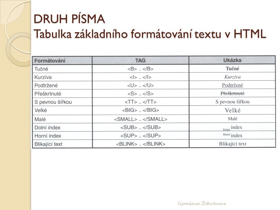 Gymnázium Židlochovice DRUH PÍSMA Tabulka základního formátování textu v HTML