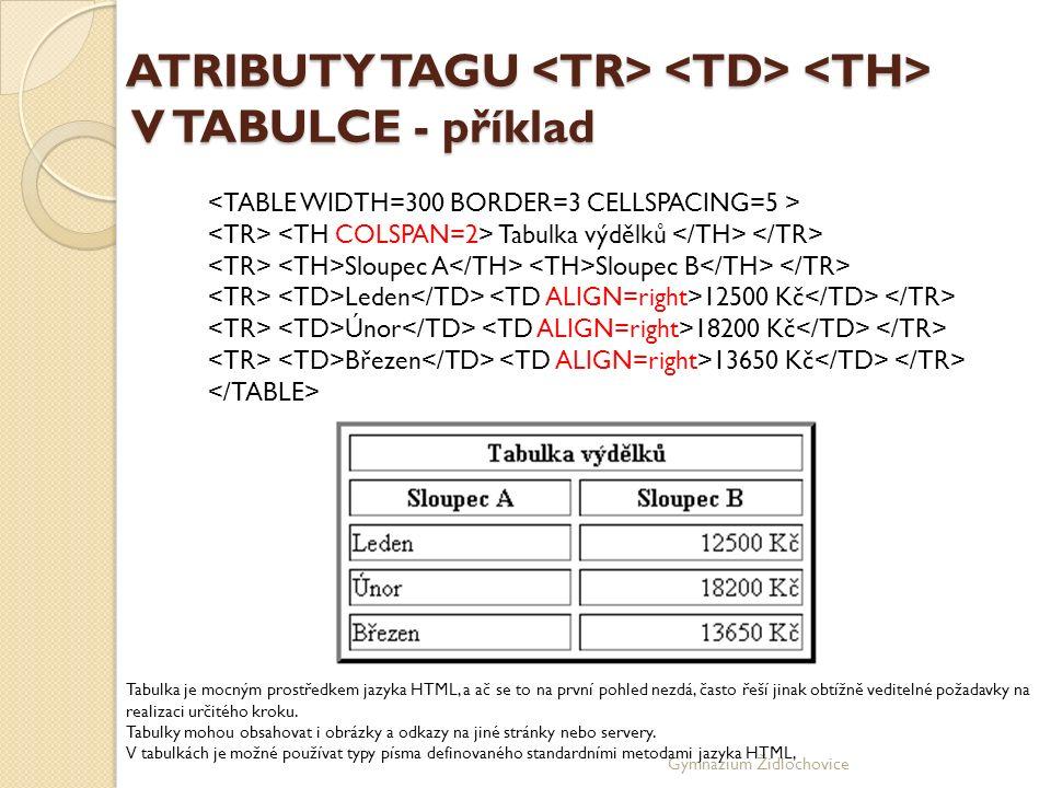 Gymnázium Židlochovice ATRIBUTY TAGU V TABULCE - příklad Tabulka výdělků Sloupec A Sloupec B Leden 12500 Kč Únor 18200 Kč Březen 13650 Kč Tabulka je mocným prostředkem jazyka HTML, a ač se to na první pohled nezdá, často řeší jinak obtížně veditelné požadavky na realizaci určitého kroku.