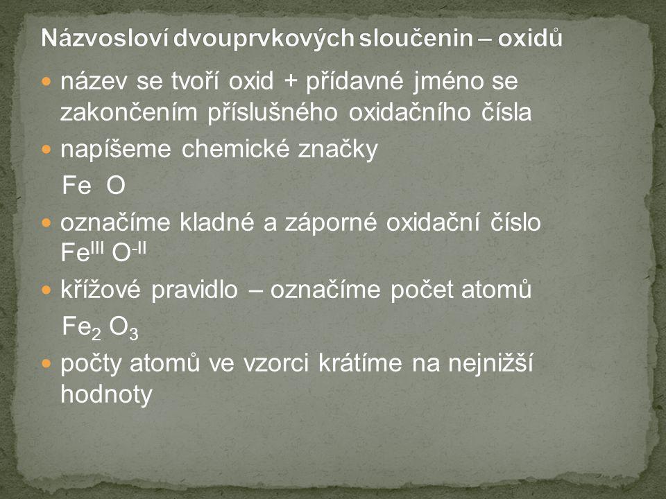 název se tvoří oxid + přídavné jméno se zakončením příslušného oxidačního čísla napíšeme chemické značky Fe O označíme kladné a záporné oxidační číslo Fe III O -II křížové pravidlo – označíme počet atomů Fe 2 O 3 počty atomů ve vzorci krátíme na nejnižší hodnoty
