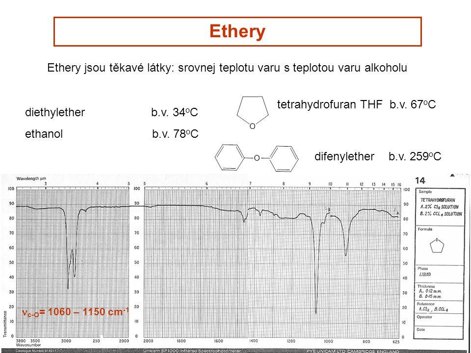 Ethery Ethery jsou těkavé látky: srovnej teplotu varu s teplotou varu alkoholu diethylether b.v. 34 o C ethanol b.v. 78 o C tetrahydrofuran THF b.v. 6