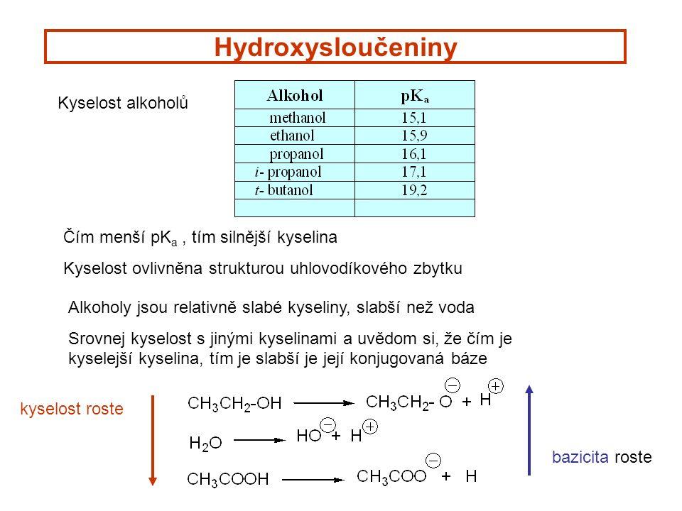 Hydroxysloučeniny Kyselost alkoholů Čím menší pK a, tím silnější kyselina Kyselost ovlivněna strukturou uhlovodíkového zbytku Alkoholy jsou relativně slabé kyseliny, slabší než voda Srovnej kyselost s jinými kyselinami a uvědom si, že čím je kyselejší kyselina, tím je slabší je její konjugovaná báze kyselost roste bazicita roste