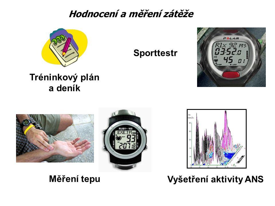 Tréninkový plán a deník Vyšetření aktivity ANS Měření tepu Hodnocení a měření zátěže Sporttestr