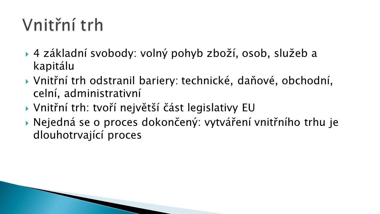  4 základní svobody: volný pohyb zboží, osob, služeb a kapitálu  Vnitřní trh odstranil bariery: technické, daňové, obchodní, celní, administrativní