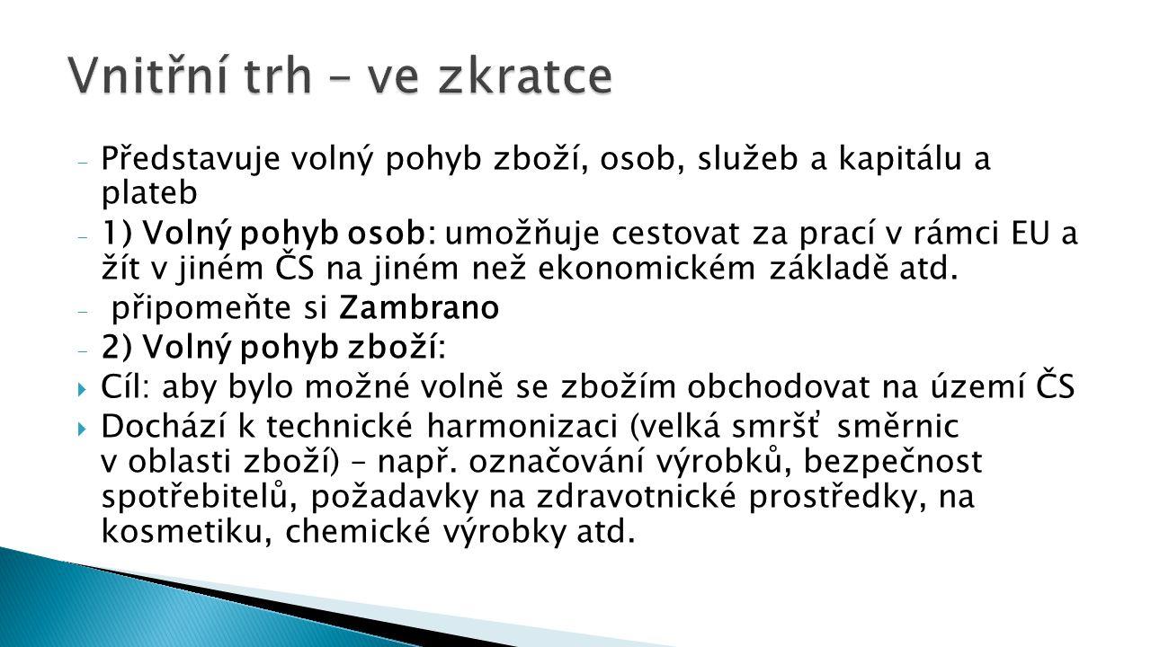  Zákaz omezovat volný pohyb kapitálu  Z tohoto zákazu existuje řada výjimek, kterými se zabývá čl.