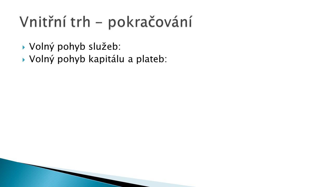  Čl.28 SFEU odst.