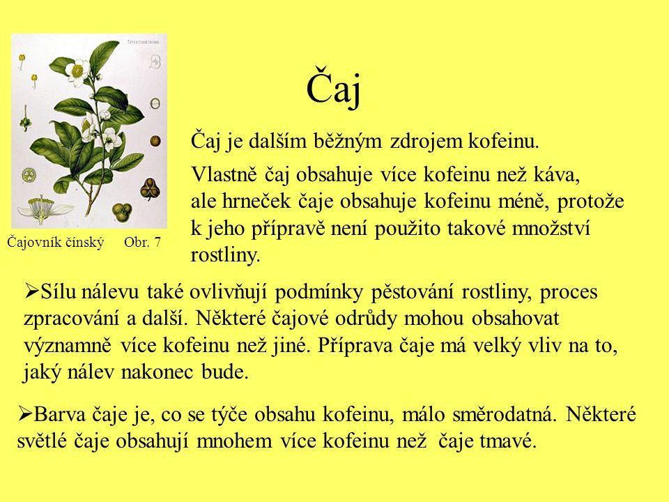 Čaj Čaj je dalším běžným zdrojem kofeinu.