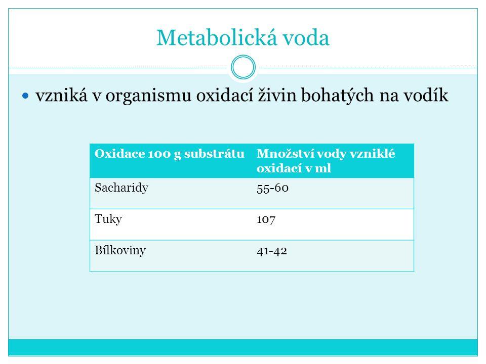 Metabolická voda vzniká v organismu oxidací živin bohatých na vodík Oxidace 100 g substrátuMnožství vody vzniklé oxidací v ml Sacharidy55-60 Tuky107 B