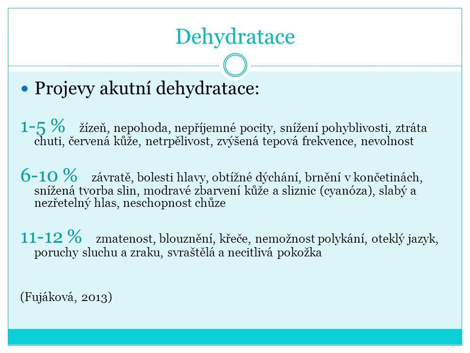 Dehydratace Projevy akutní dehydratace: 1-5 % žízeň, nepohoda, nepříjemné pocity, snížení pohyblivosti, ztráta chuti, červená kůže, netrpělivost, zvýšená tepová frekvence, nevolnost 6-10 % závratě, bolesti hlavy, obtížné dýchání, brnění v končetinách, snížená tvorba slin, modravé zbarvení kůže a sliznic (cyanóza), slabý a nezřetelný hlas, neschopnost chůze 11-12 % zmatenost, blouznění, křeče, nemožnost polykání, oteklý jazyk, poruchy sluchu a zraku, svraštělá a necitlivá pokožka (Fujáková, 2013)