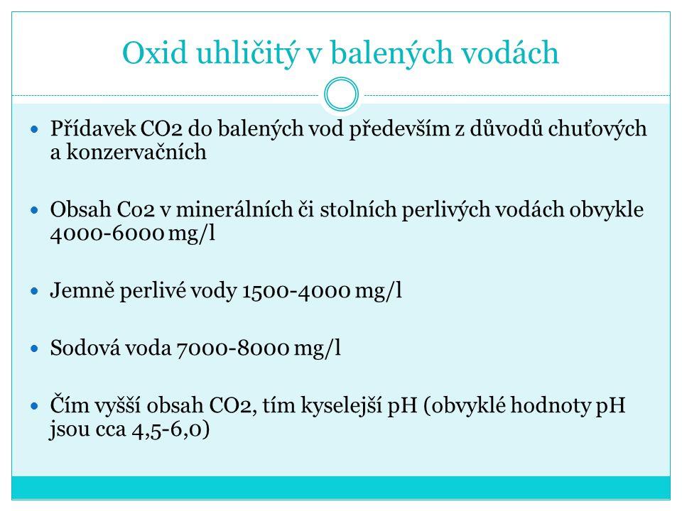 Oxid uhličitý v balených vodách Přídavek CO2 do balených vod především z důvodů chuťových a konzervačních Obsah Co2 v minerálních či stolních perlivých vodách obvykle 4000-6000 mg/l Jemně perlivé vody 1500-4000 mg/l Sodová voda 7000-8000 mg/l Čím vyšší obsah CO2, tím kyselejší pH (obvyklé hodnoty pH jsou cca 4,5-6,0)