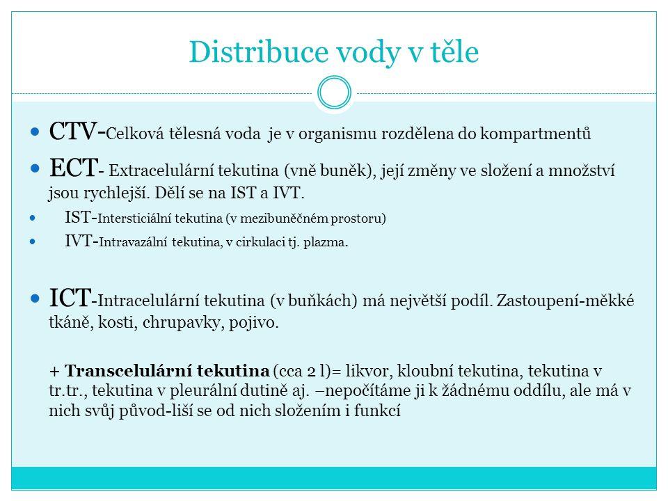 KOŽIŠEK, F.Účinky vody s oxidem uhličitým na lidské zdraví [online].