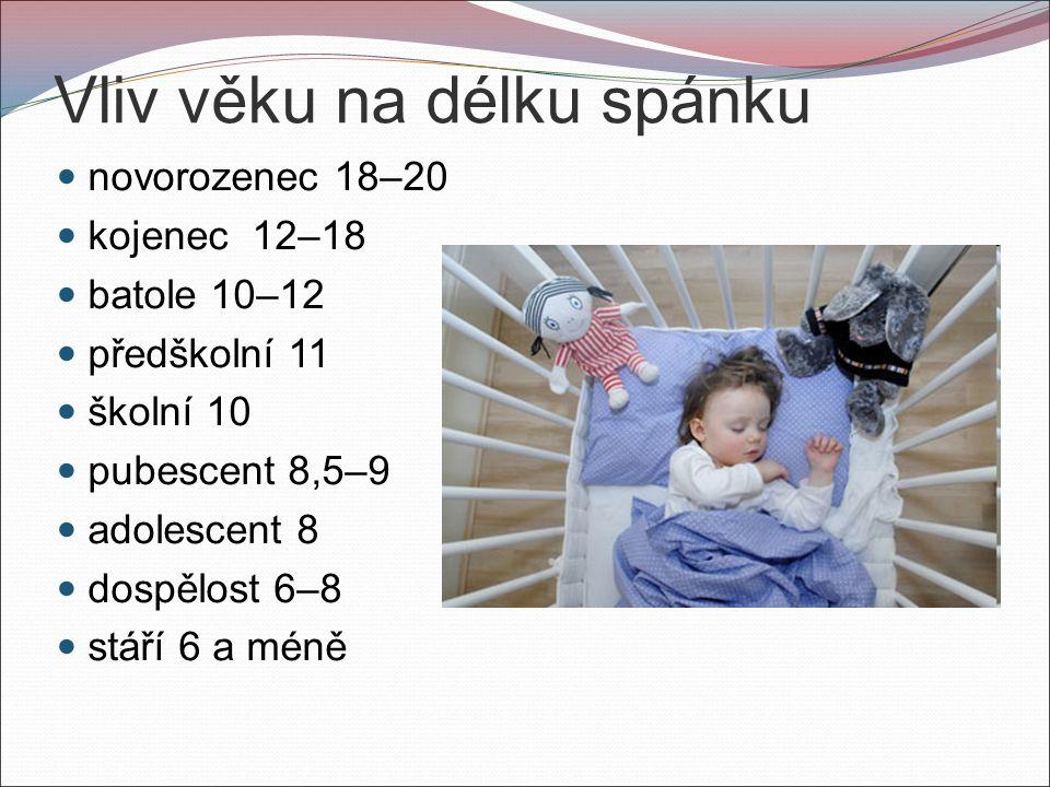 Vliv věku na délku spánku novorozenec 18–20 kojenec 12–18 batole 10–12 předškolní 11 školní 10 pubescent 8,5–9 adolescent 8 dospělost 6–8 stáří 6 a méně