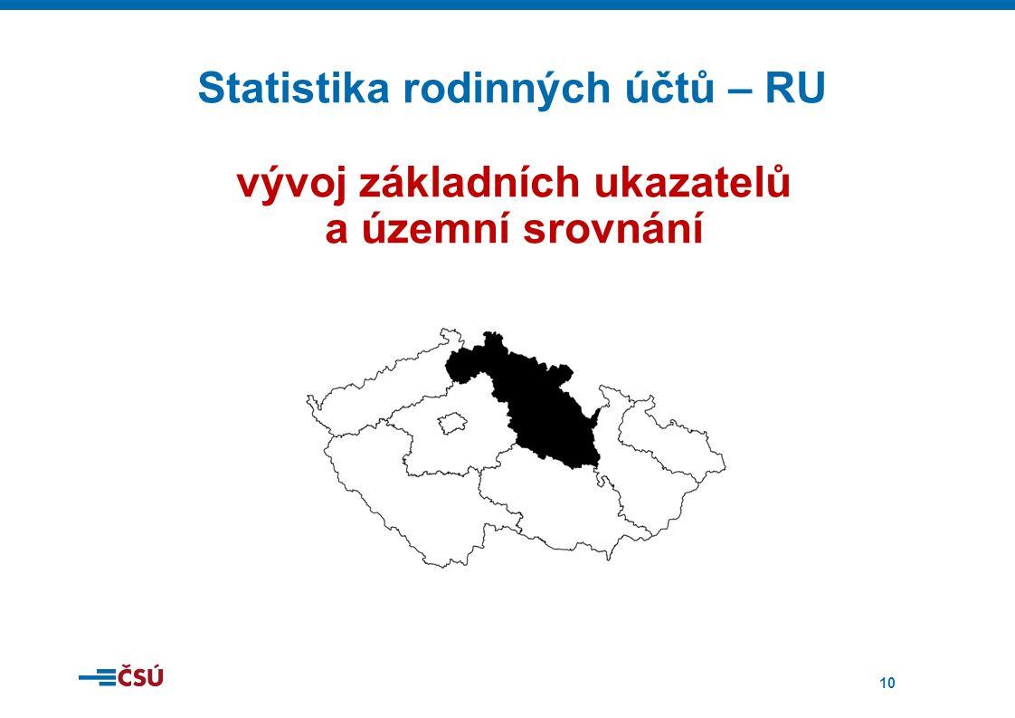 10 Statistika rodinných účtů – RU vývoj základních ukazatelů a územní srovnání