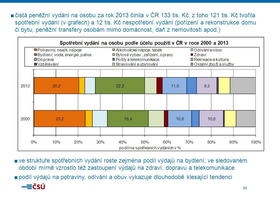 11 ■čistá peněžní vydání na osobu za rok 2013 činila v ČR 133 tis.
