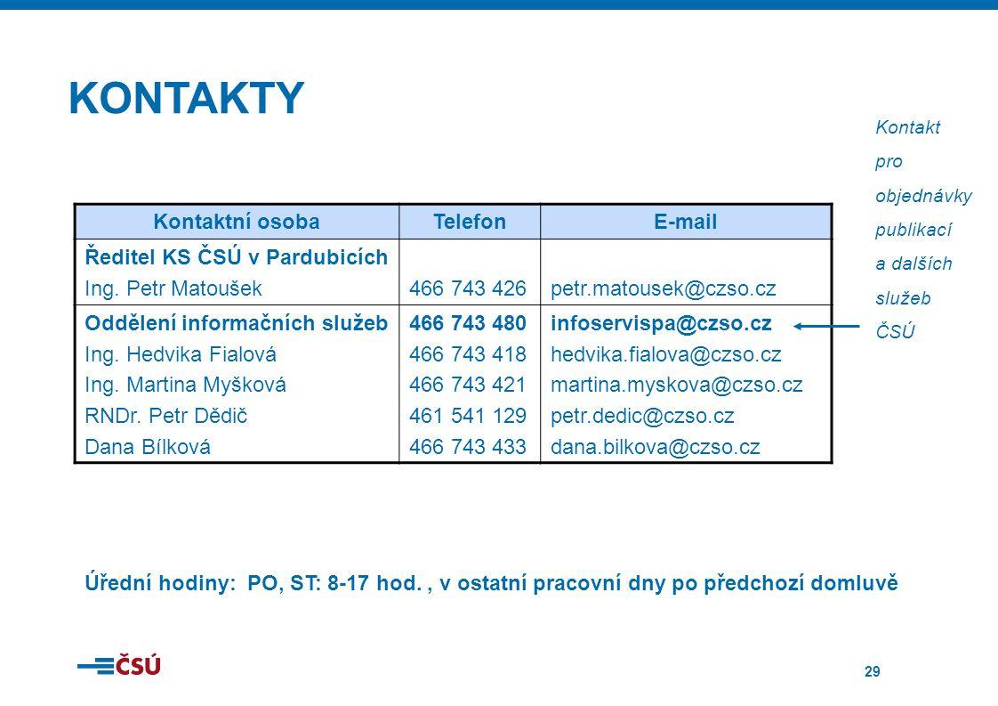 29 Kontaktní osobaTelefonE-mail Ředitel KS ČSÚ v Pardubicích Ing.