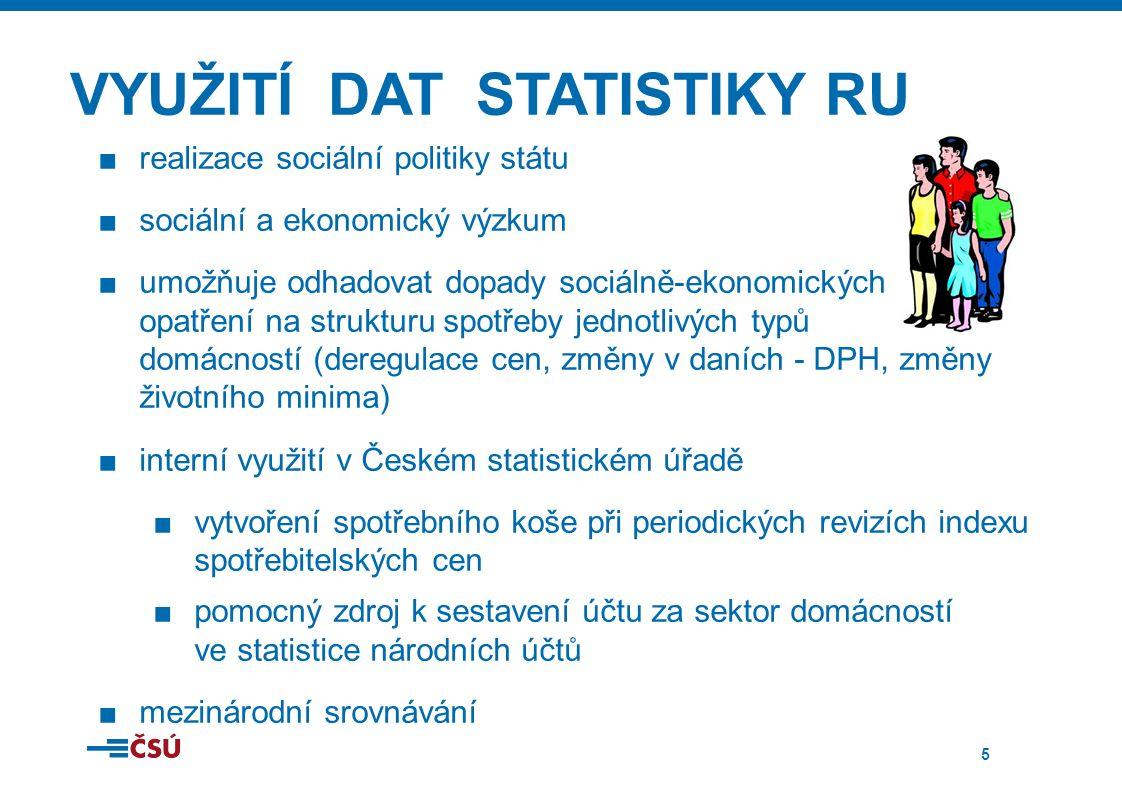 5 VYUŽITÍ DAT STATISTIKY RU ■realizace sociální politiky státu ■sociální a ekonomický výzkum ■umožňuje odhadovat dopady sociálně-ekonomických opatření opatření na strukturu spotřeby jednotlivých typů domácností (deregulace cen, změny v daních - DPH, změny životního minima) ■interní využití v Českém statistickém úřadě ■vytvoření spotřebního koše při periodických revizích indexu spotřebitelských cen ■pomocný zdroj k sestavení účtu za sektor domácností ve statistice národních účtů ■mezinárodní srovnávání