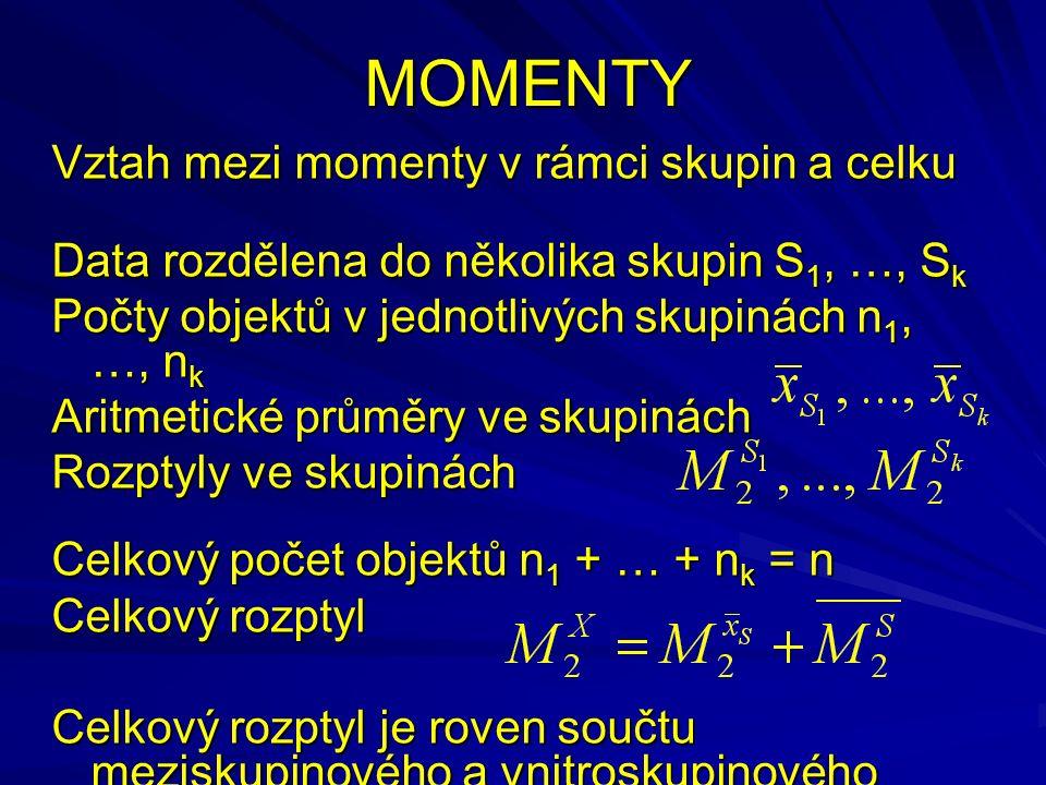 MOMENTY Vztah mezi momenty v rámci skupin a celku Data rozdělena do několika skupin S 1, …, S k Počty objektů v jednotlivých skupinách n 1, …, n k Ari