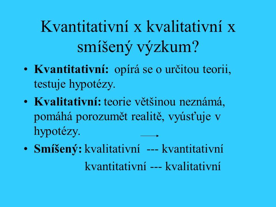Kvantitativní x kvalitativní x smíšený výzkum.