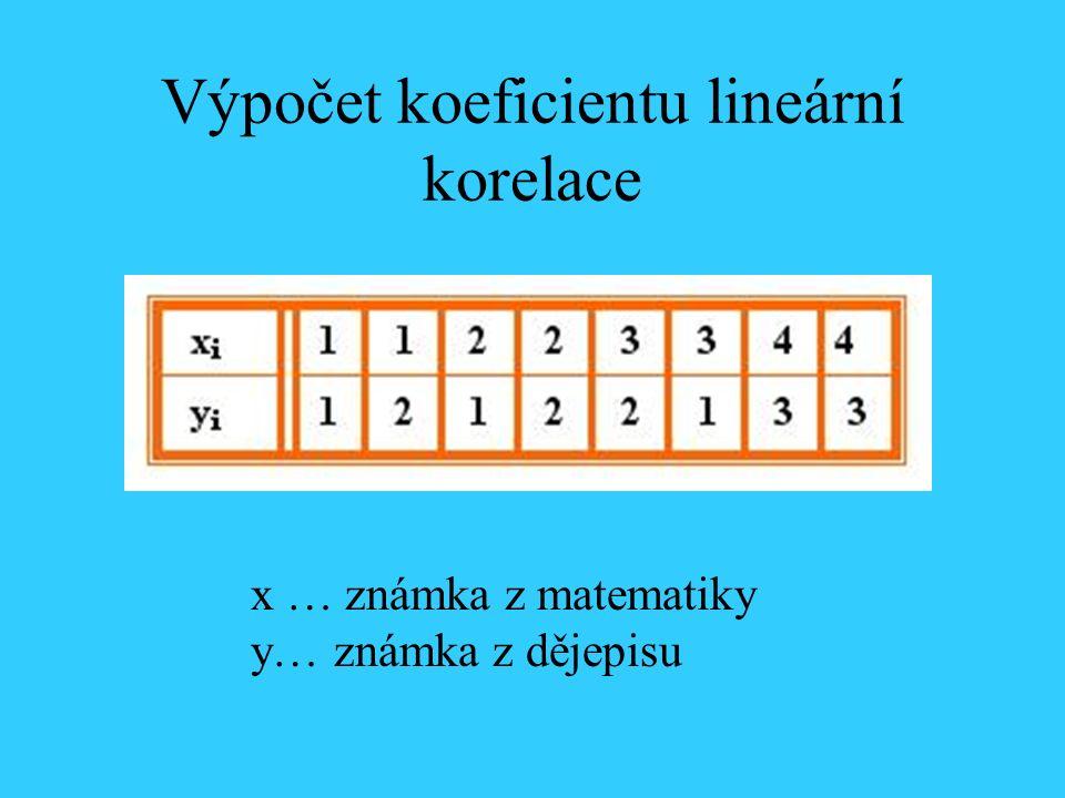Výpočet koeficientu lineární korelace x … známka z matematiky y… známka z dějepisu