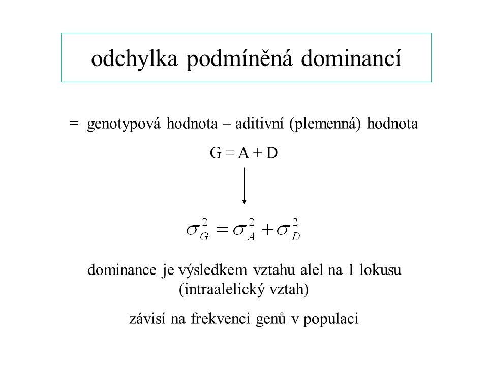 odchylka podmíněná dominancí = genotypová hodnota – aditivní (plemenná) hodnota G = A + D dominance je výsledkem vztahu alel na 1 lokusu (intraalelický vztah) závisí na frekvenci genů v populaci