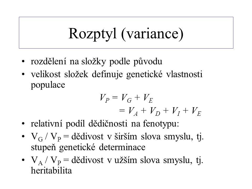 Rozptyl (variance) rozdělení na složky podle původu velikost složek definuje genetické vlastnosti populace V P = V G + V E = V A + V D + V I + V E relativní podíl dědičnosti na fenotypu: V G / V P = dědivost v širším slova smyslu, tj.