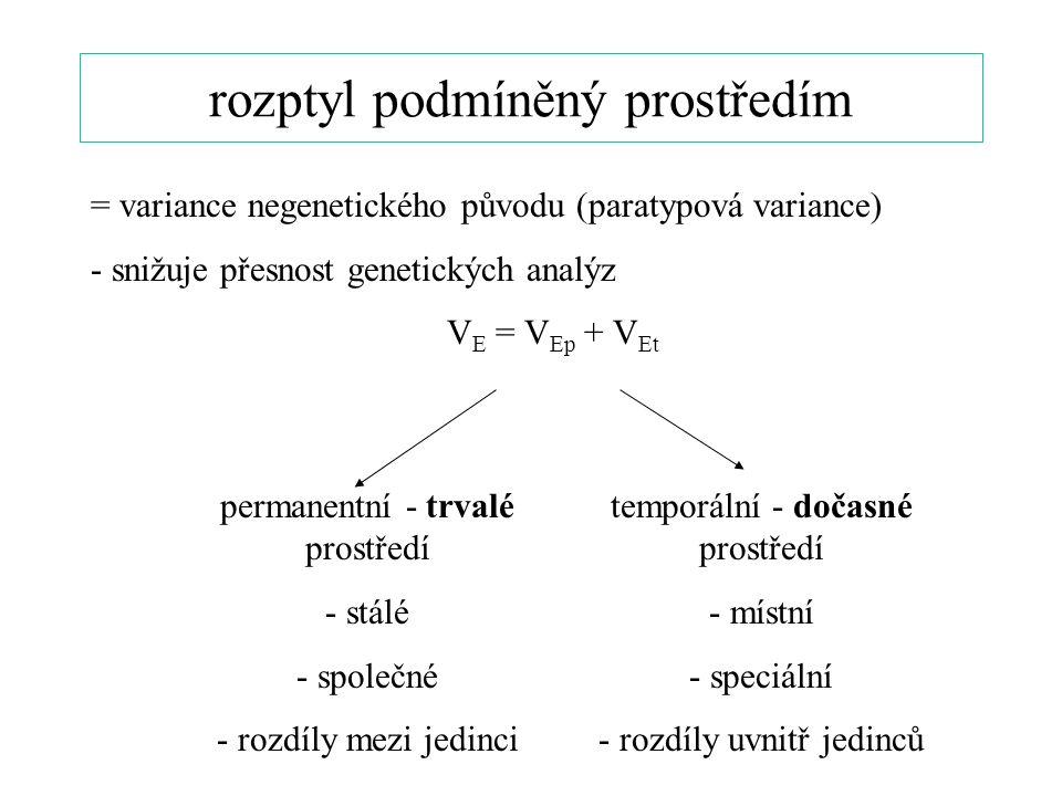 rozptyl podmíněný prostředím = variance negenetického původu (paratypová variance) - snižuje přesnost genetických analýz V E = V Ep + V Et permanentní - trvalé prostředí - stálé - společné - rozdíly mezi jedinci temporální - dočasné prostředí - místní - speciální - rozdíly uvnitř jedinců