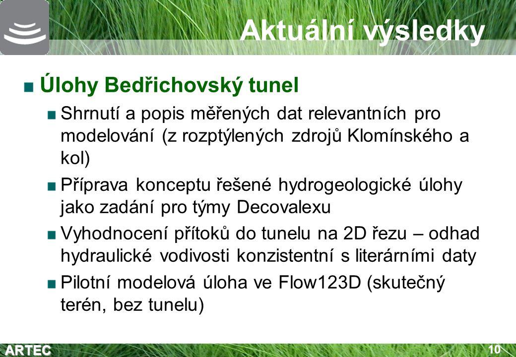 ARTEC 10 Aktuální výsledky Úlohy Bedřichovský tunel Shrnutí a popis měřených dat relevantních pro modelování (z rozptýlených zdrojů Klomínského a kol) Příprava konceptu řešené hydrogeologické úlohy jako zadání pro týmy Decovalexu Vyhodnocení přítoků do tunelu na 2D řezu – odhad hydraulické vodivosti konzistentní s literárními daty Pilotní modelová úloha ve Flow123D (skutečný terén, bez tunelu)