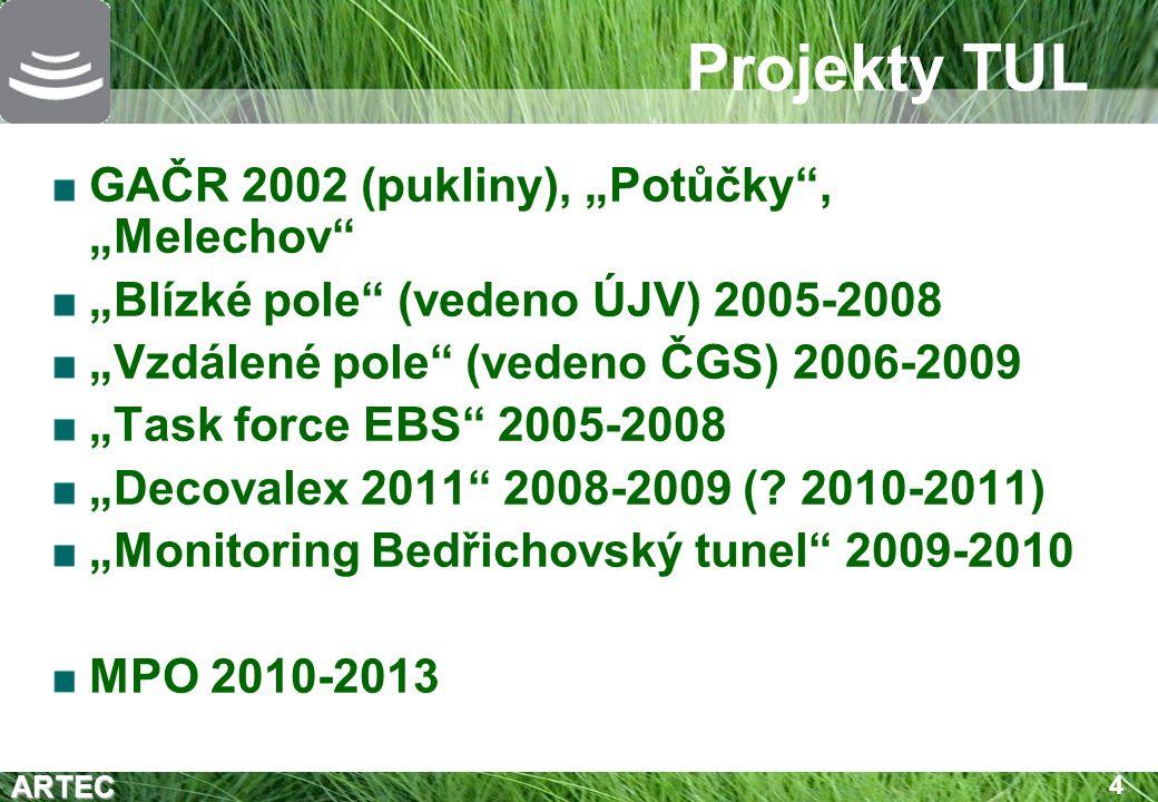 """ARTEC 4 Projekty TUL GAČR 2002 (pukliny), """"Potůčky , """"Melechov """"Blízké pole (vedeno ÚJV) 2005-2008 """"Vzdálené pole (vedeno ČGS) 2006-2009 """"Task force EBS 2005-2008 """"Decovalex 2011 2008-2009 (."""