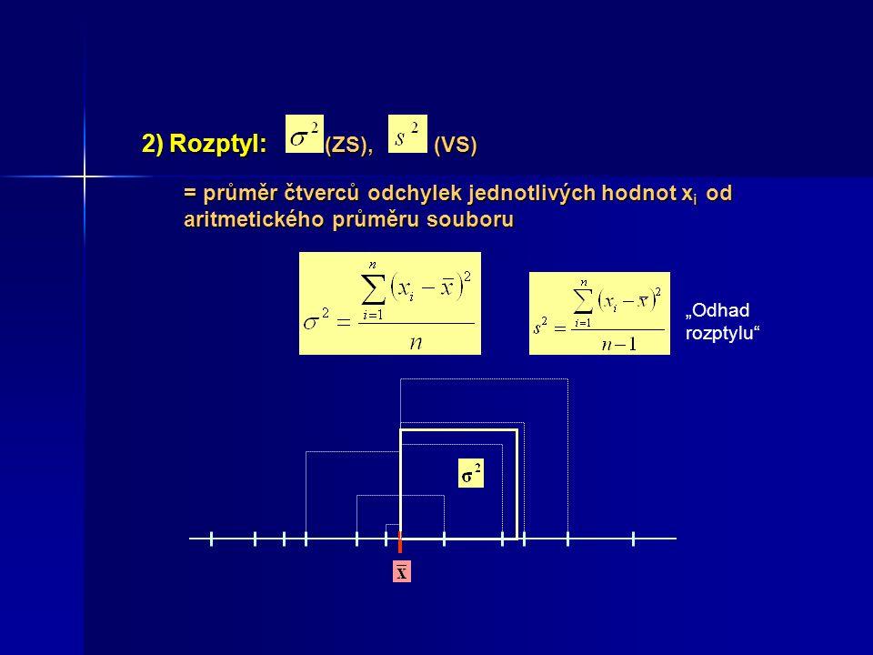 """Rozptyl: (ZS), (VS) 2) Rozptyl: (ZS), (VS) = průměr čtverců odchylek jednotlivých hodnot x i od aritmetického průměru souboru """"Odhad rozptylu"""""""