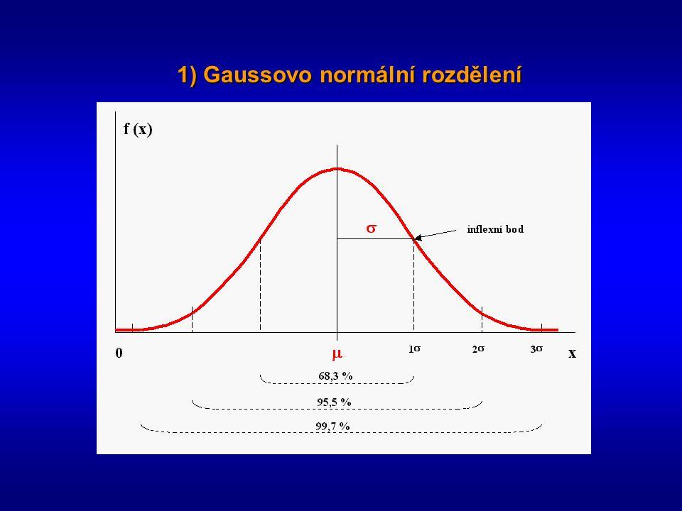 1) Gaussovo normální rozdělení