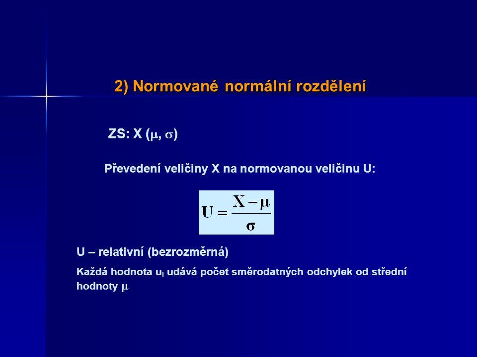 2) Normované normální rozdělení Převedení veličiny X na normovanou veličinu U: ZS: X ( ,  ) U – relativní (bezrozměrná) Každá hodnota u i udává poče