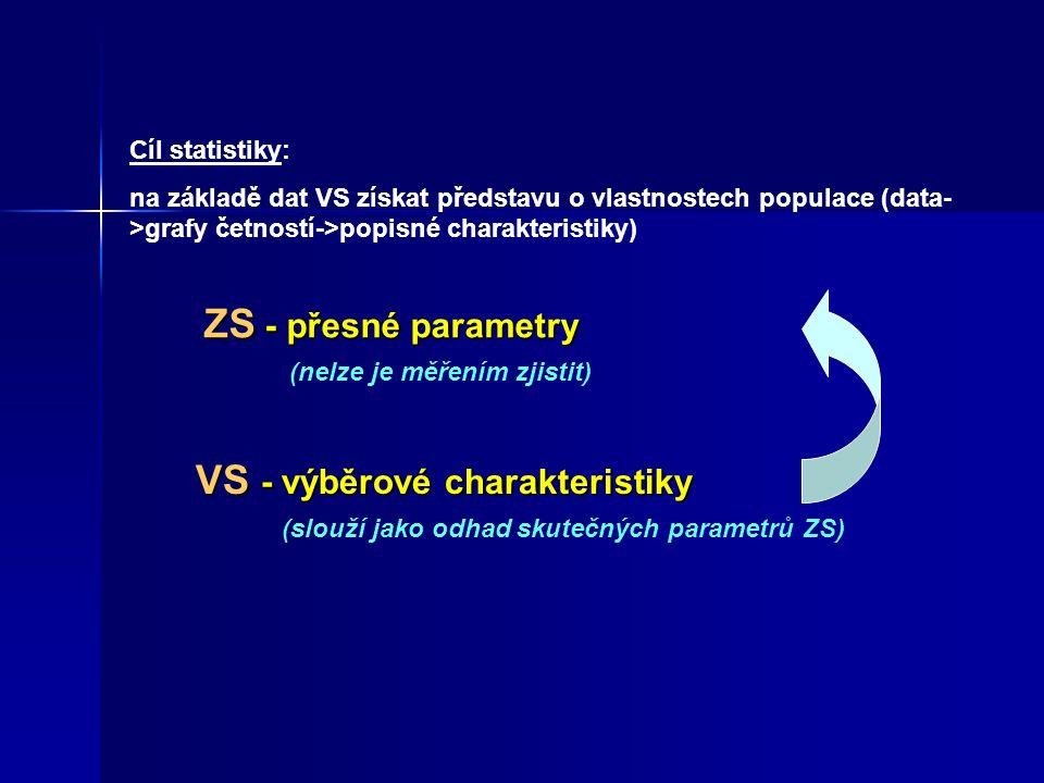 ZS - přesné parametry (nelze je měřením zjistit) VS - výběrové charakteristiky (slouží jako odhad skutečných parametrů ZS) Cíl statistiky: na základě