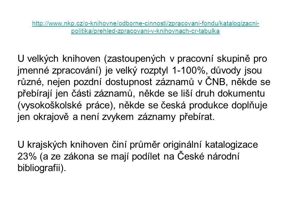 http://www.nkp.cz/o-knihovne/odborne-cinnosti/zpracovani-fondu/katalogizacni- politika/prehled-zpracovani-v-knihovnach-cr-tabulka U velkých knihoven (zastoupených v pracovní skupině pro jmenné zpracování) je velký rozptyl 1-100%, důvody jsou různé, nejen pozdní dostupnost záznamů v ČNB, někde se přebírají jen části záznamů, někde se liší druh dokumentu (vysokoškolské práce), někde se česká produkce doplňuje jen okrajově a není zvykem záznamy přebírat.