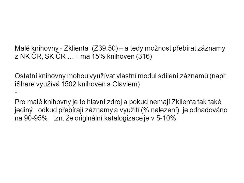 Malé knihovny - Zklienta (Z39.50) – a tedy možnost přebírat záznamy z NK ČR, SK ČR … - má 15% knihoven (316) Ostatní knihovny mohou využívat vlastní modul sdílení záznamů (např.