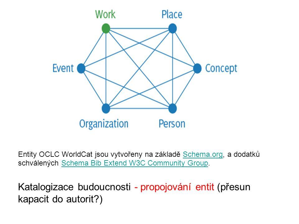 Entity OCLC WorldCat jsou vytvořeny na základě Schema.org, a dodatků schválených Schema Bib Extend W3C Community Group.Schema.orgSchema Bib Extend W3C Community Group Katalogizace budoucnosti - propojování entit (přesun kapacit do autorit?)