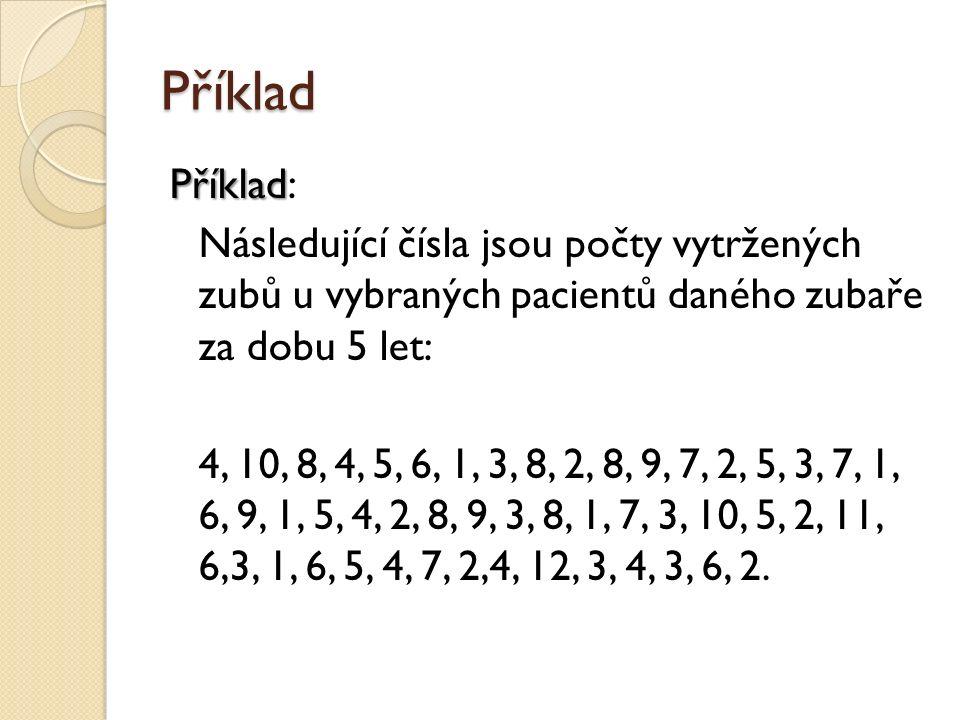 Příklad Příklad Příklad: Následující čísla jsou počty vytržených zubů u vybraných pacientů daného zubaře za dobu 5 let: 4, 10, 8, 4, 5, 6, 1, 3, 8, 2, 8, 9, 7, 2, 5, 3, 7, 1, 6, 9, 1, 5, 4, 2, 8, 9, 3, 8, 1, 7, 3, 10, 5, 2, 11, 6,3, 1, 6, 5, 4, 7, 2,4, 12, 3, 4, 3, 6, 2.