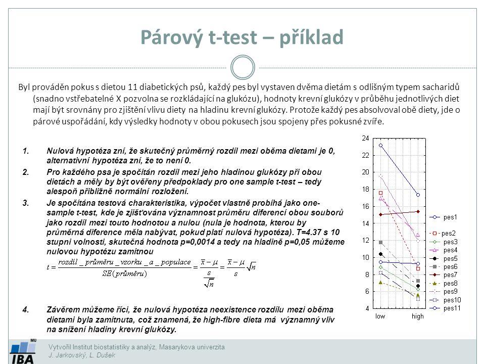 Vytvořil Institut biostatistiky a analýz, Masarykova univerzita J. Jarkovský, L. Dušek Párový t-test – příklad Byl prováděn pokus s dietou 11 diabetic
