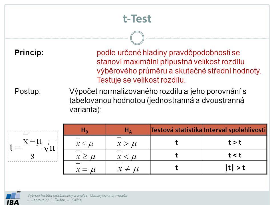Vytvořil Institut biostatistiky a analýz, Masarykova univerzita J. Jarkovský, L. Dušek, J. Kalina t-Test Princip:podle určené hladiny pravděpodobnosti
