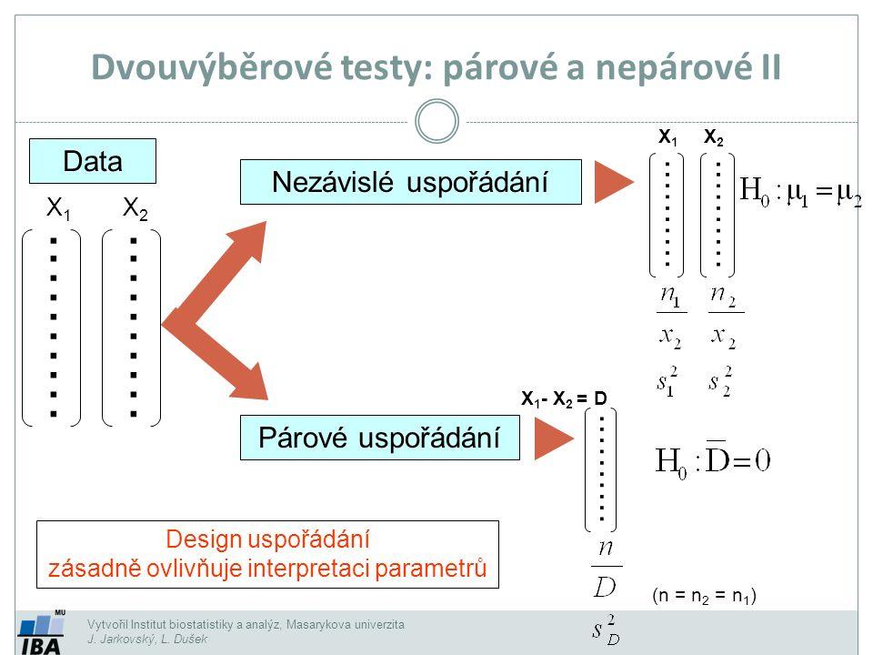 Vytvořil Institut biostatistiky a analýz, Masarykova univerzita J.