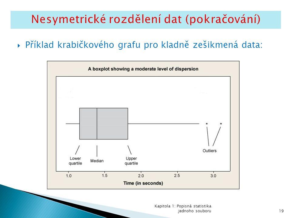  Příklad krabičkového grafu pro kladně zešikmená data: Kapitola 1: Popisná statistika jednoho souboru19