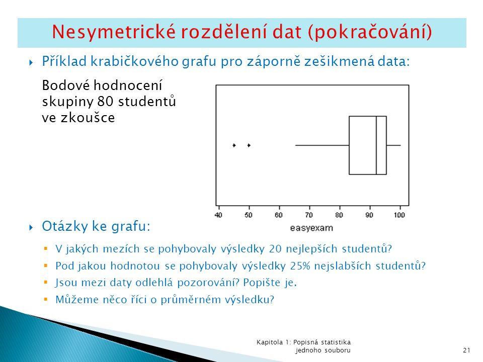  Příklad krabičkového grafu pro záporně zešikmená data: Bodové hodnocení skupiny 80 studentů ve zkoušce  Otázky ke grafu:  V jakých mezích se pohybovaly výsledky 20 nejlepších studentů.