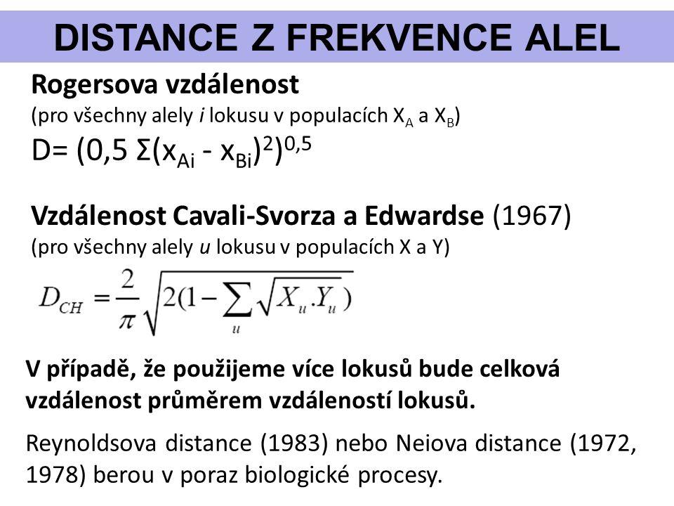 DISTANCE Z FREKVENCE ALEL Rogersova vzdálenost (pro všechny alely i lokusu v populacích X A a X B ) D= (0,5 Σ(x Ai - x Bi ) 2 ) 0,5 Vzdálenost Cavali-Svorza a Edwardse (1967) (pro všechny alely u lokusu v populacích X a Y) V případě, že použijeme více lokusů bude celková vzdálenost průměrem vzdáleností lokusů.