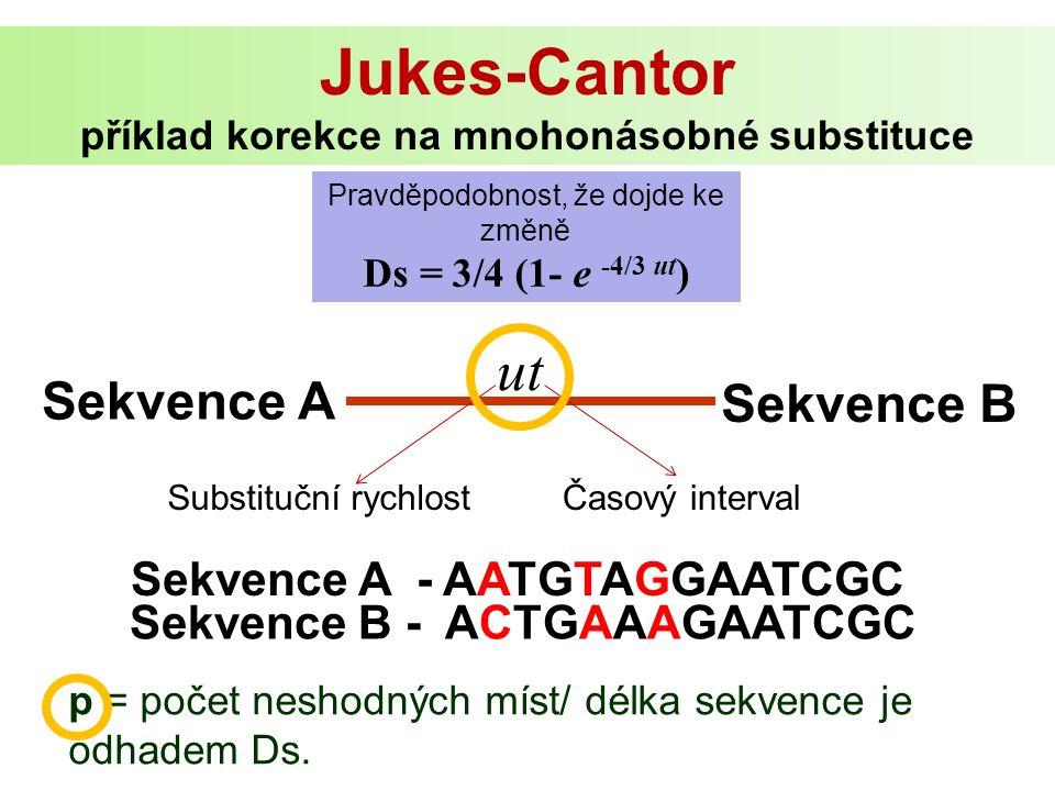 Sekvence A Sekvence B ut Substituční rychlostČasový interval Sekvence A - AATGTAGGAATCGC Sekvence B - ACTGAAAGAATCGC p = počet neshodných míst/ délka sekvence je odhadem Ds.