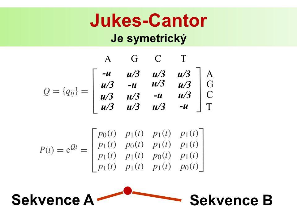 Jukes-Cantor Je symetrický u/3 -u u/3 -u u/3 -u A GCT A G C T Sekvence A Sekvence B