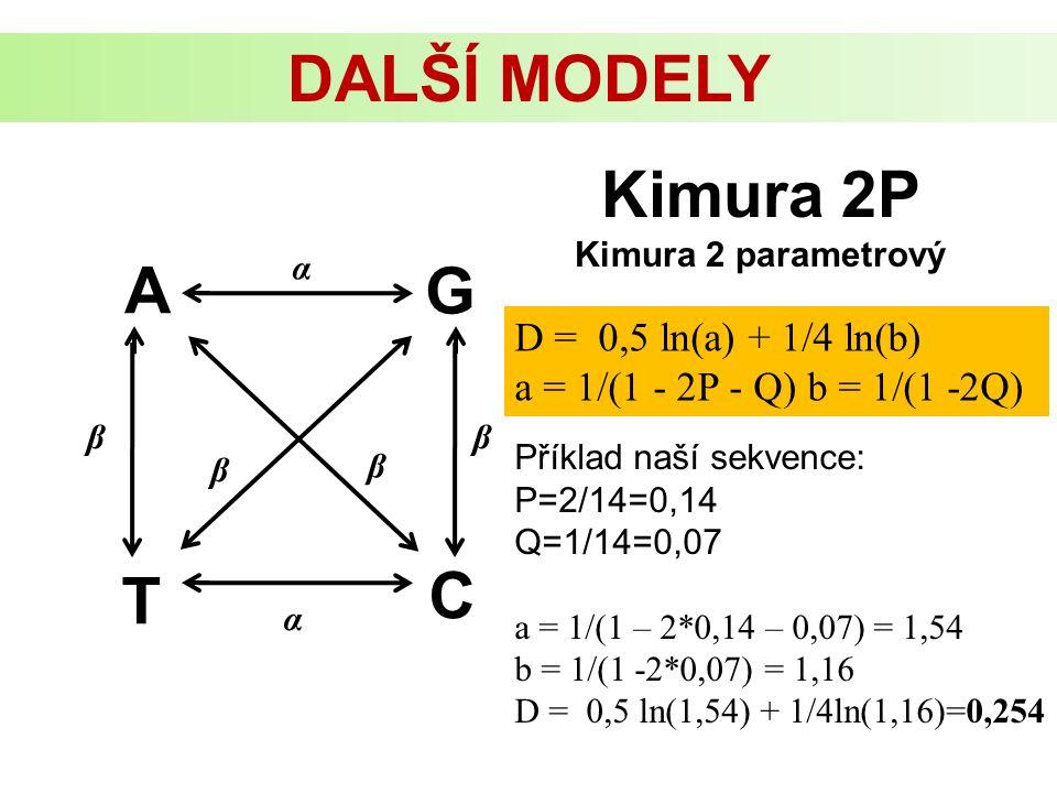 A G C T α ββ β β α Kimura 2P Kimura 2 parametrový DALŠÍ MODELY D = 0,5 ln(a) + 1/4 ln(b) a = 1/(1 - 2P - Q) b = 1/(1 -2Q) Příklad naší sekvence: P=2/14=0,14 Q=1/14=0,07 a = 1/(1 – 2*0,14 – 0,07) = 1,54 b = 1/(1 -2*0,07) = 1,16 D = 0,5 ln(1,54) + 1/4ln(1,16)=0,254